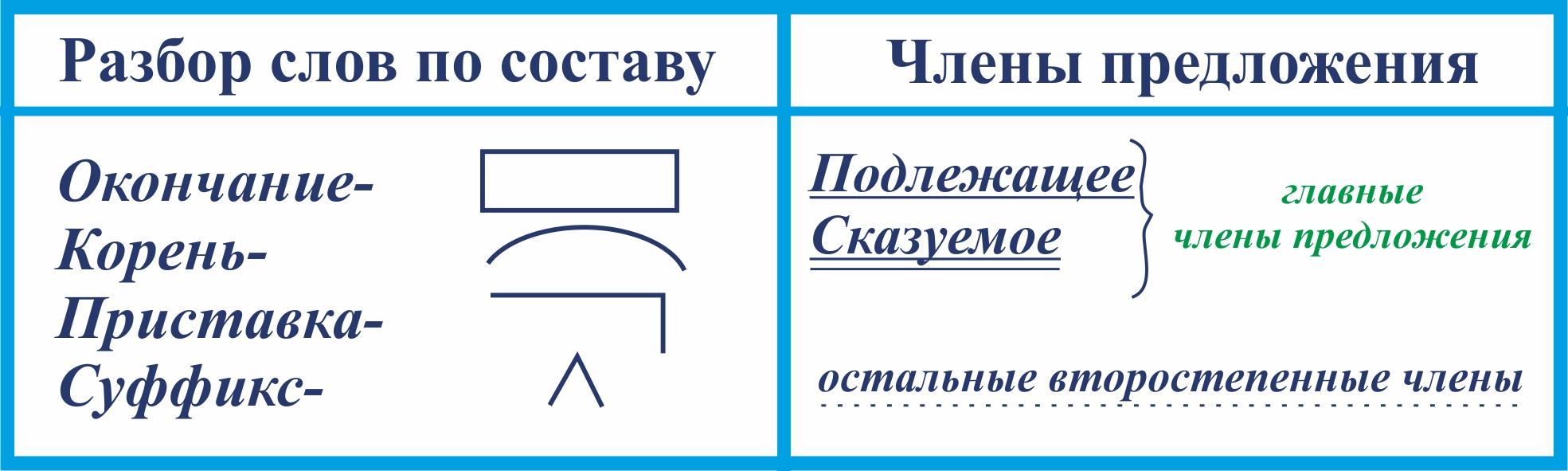 Предложение под схему и