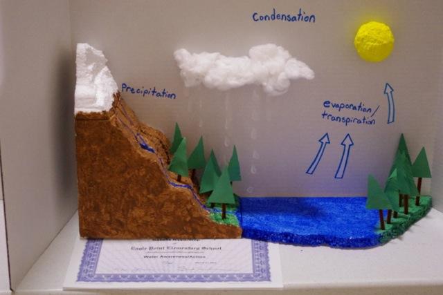 Поделка круговорот воды в природе поделка 28